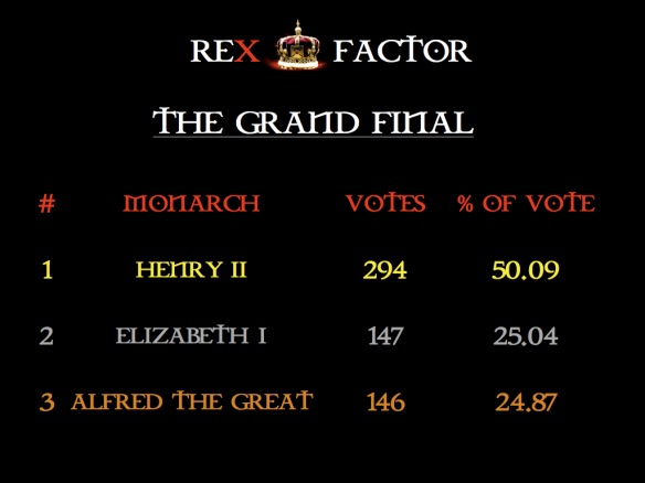 Rex Factor Play-Offs.011