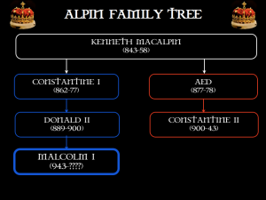 The Alpin family tree, down to Malcolm I