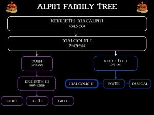 Malcolm II's family tree