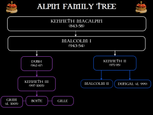 Malcolm II's family tree - revised!