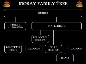 Scottish Family Trees.015