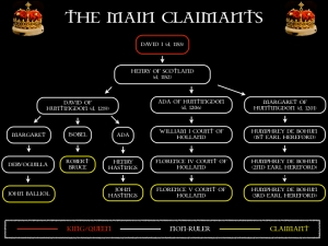 The main claimants to the throne in 1292